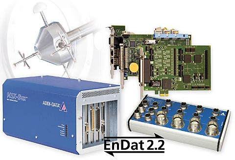 EnDat2.2解决方案