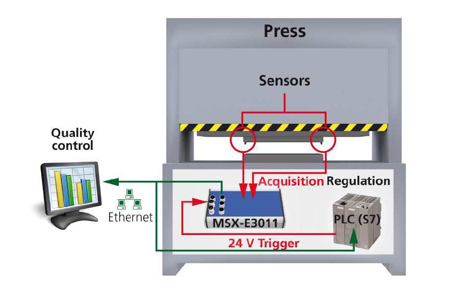 Optimisation-of-the-press-process
